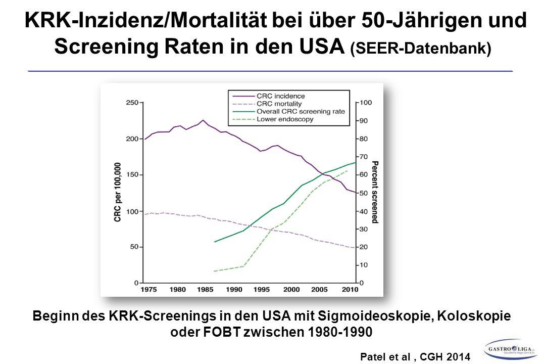 KRK-Inzidenz/Mortalität bei über 50-Jährigen und Screening Raten in den USA (SEER-Datenbank)
