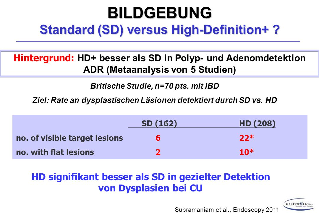 BILDGEBUNG Standard (SD) versus High-Definition+