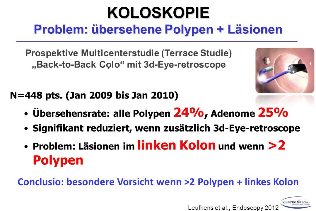 KOLOSKOPIE Problem: übersehene Polypen + Läsionen