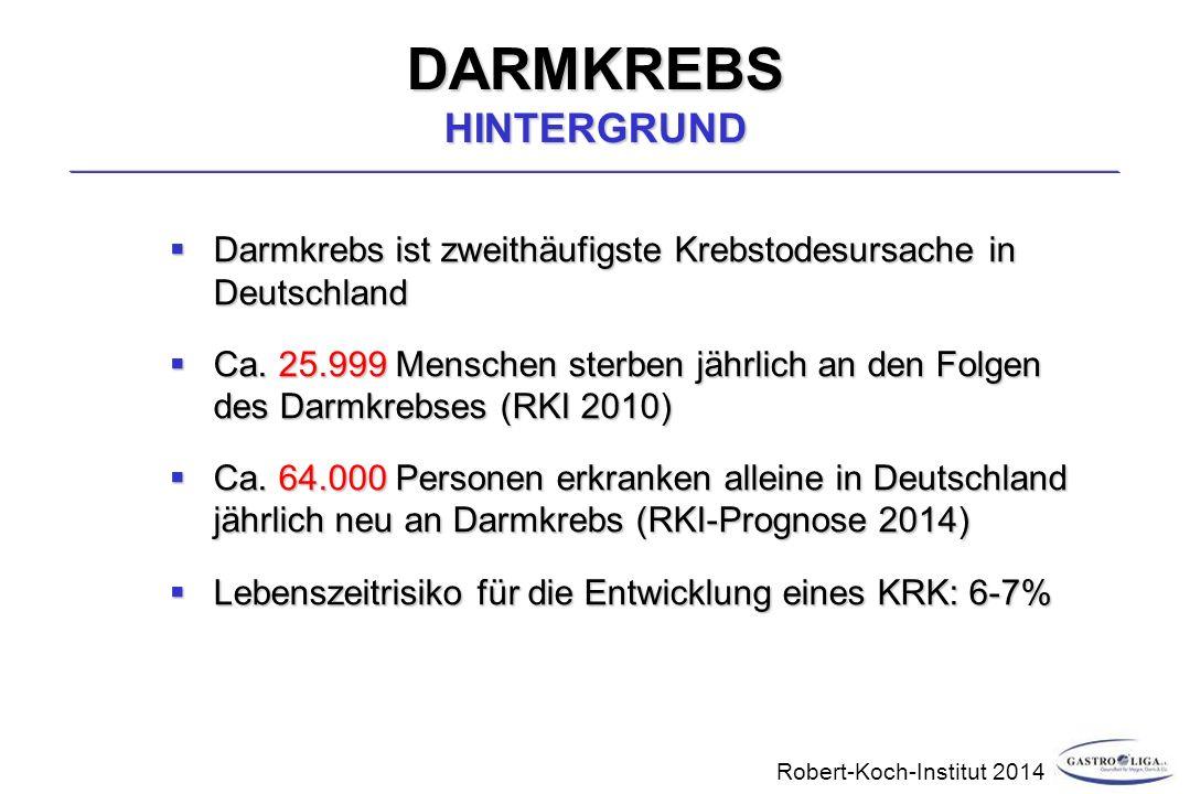 DARMKREBS HINTERGRUND