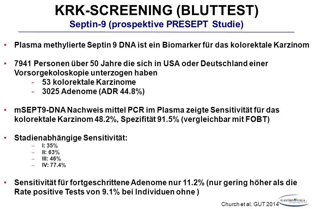 KRK-SCREENING (BLUTTEST) Septin-9 (prospektive PRESEPT Studie)