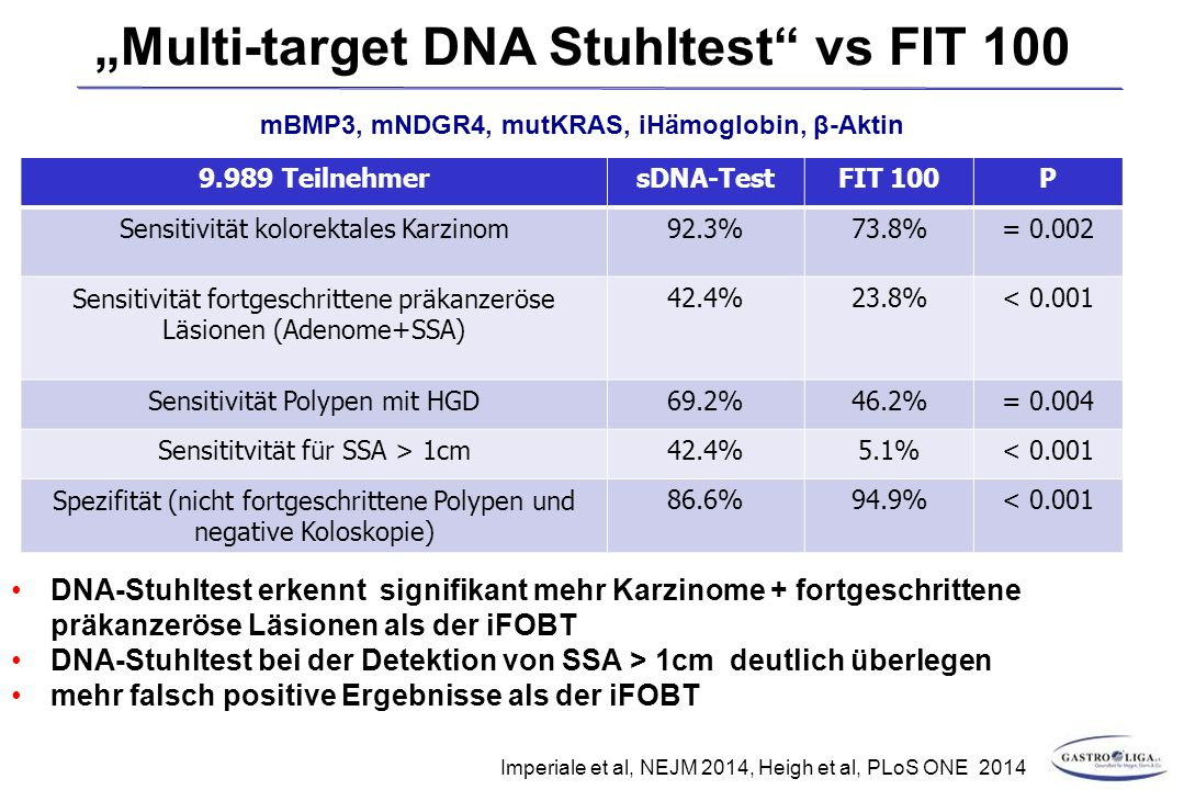 """Multi-target DNA Stuhltest vs FIT 100"