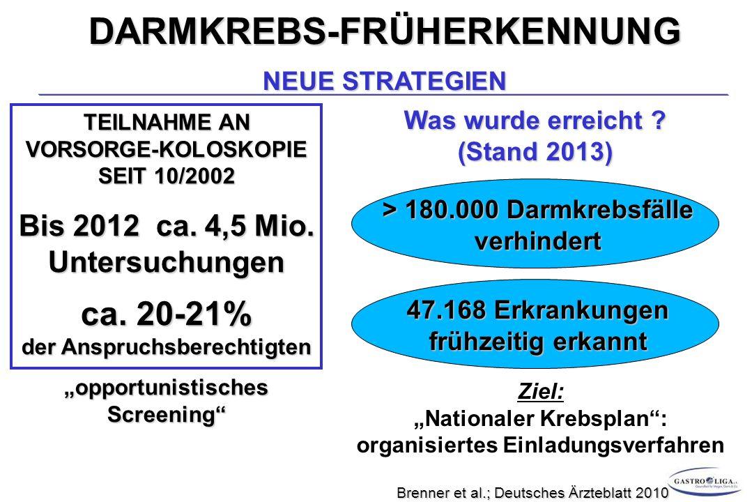 DARMKREBS-FRÜHERKENNUNG