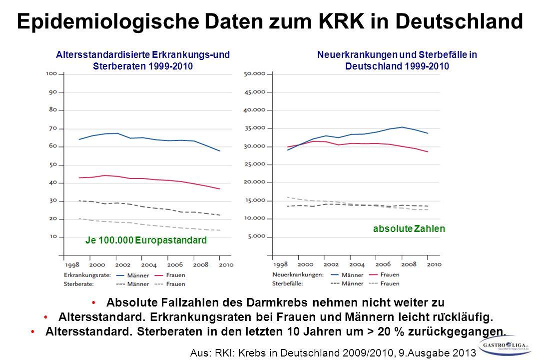 Epidemiologische Daten zum KRK in Deutschland