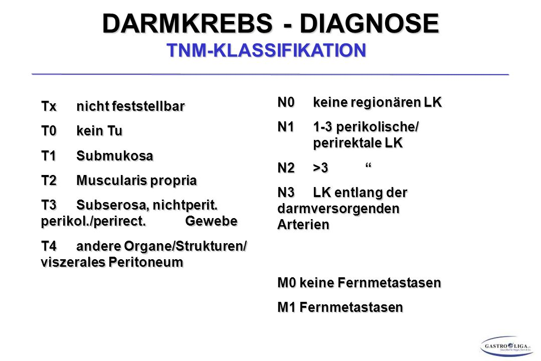 DARMKREBS - DIAGNOSE TNM-KLASSIFIKATION N0 keine regionären LK