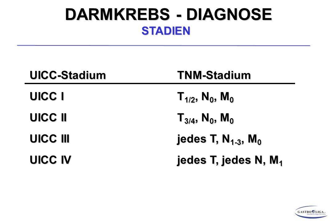 DARMKREBS - DIAGNOSE STADIEN UICC-Stadium TNM-Stadium