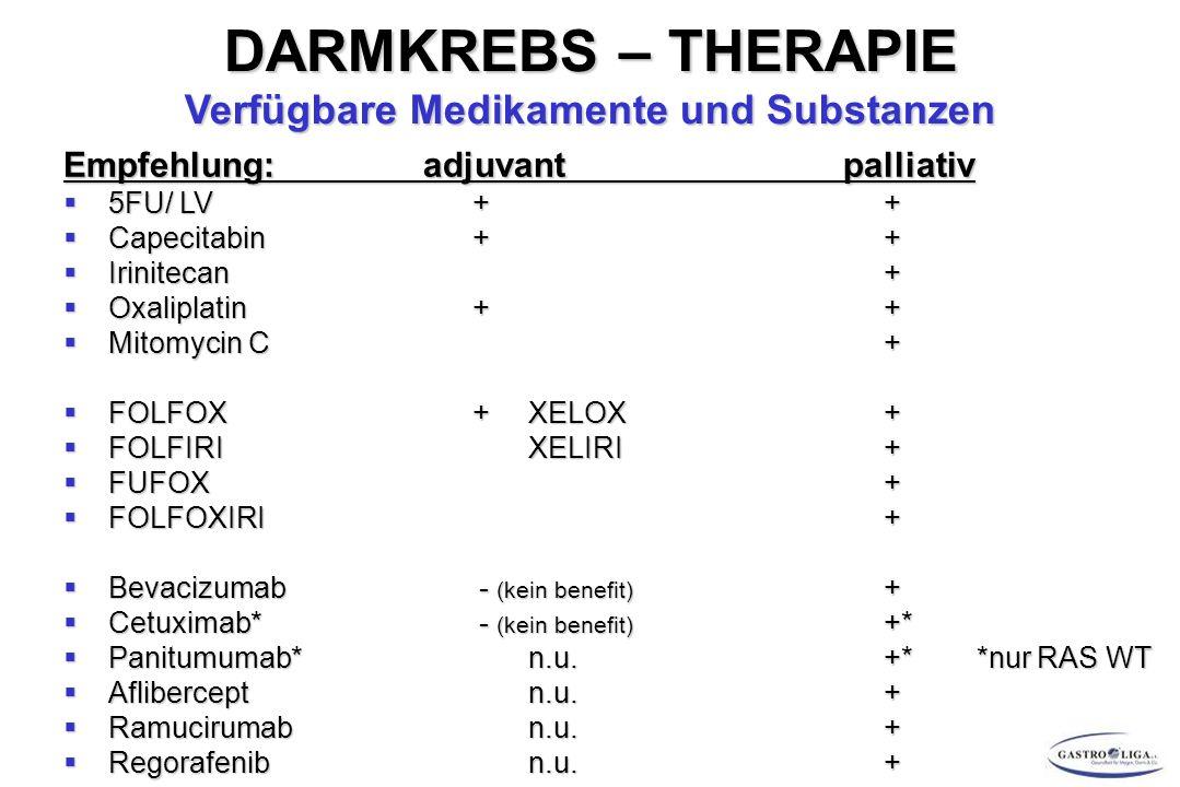 DARMKREBS – THERAPIE Verfügbare Medikamente und Substanzen