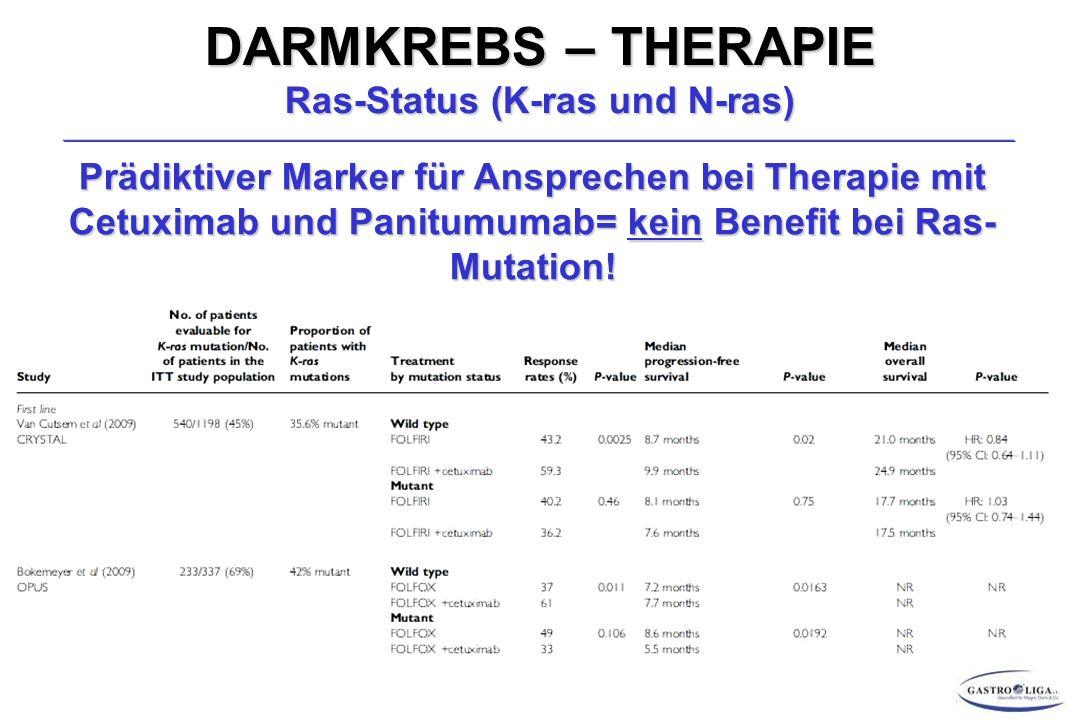 DARMKREBS – THERAPIE Ras-Status (K-ras und N-ras)