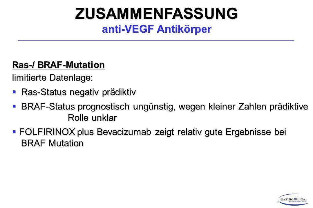 ZUSAMMENFASSUNG anti-VEGF Antikörper
