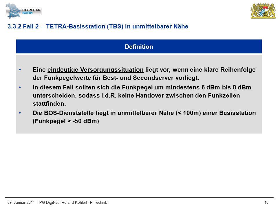 3.3.2 Fall 2 – TETRA-Basisstation (TBS) in unmittelbarer Nähe