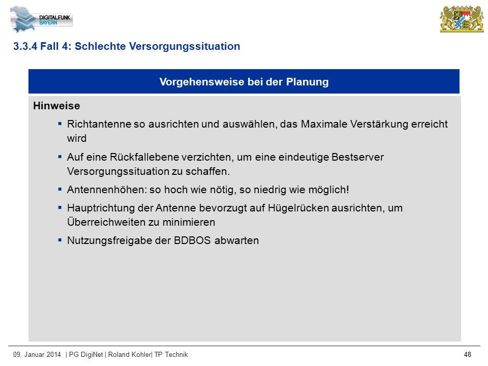 Vorgehensweise bei der Planung