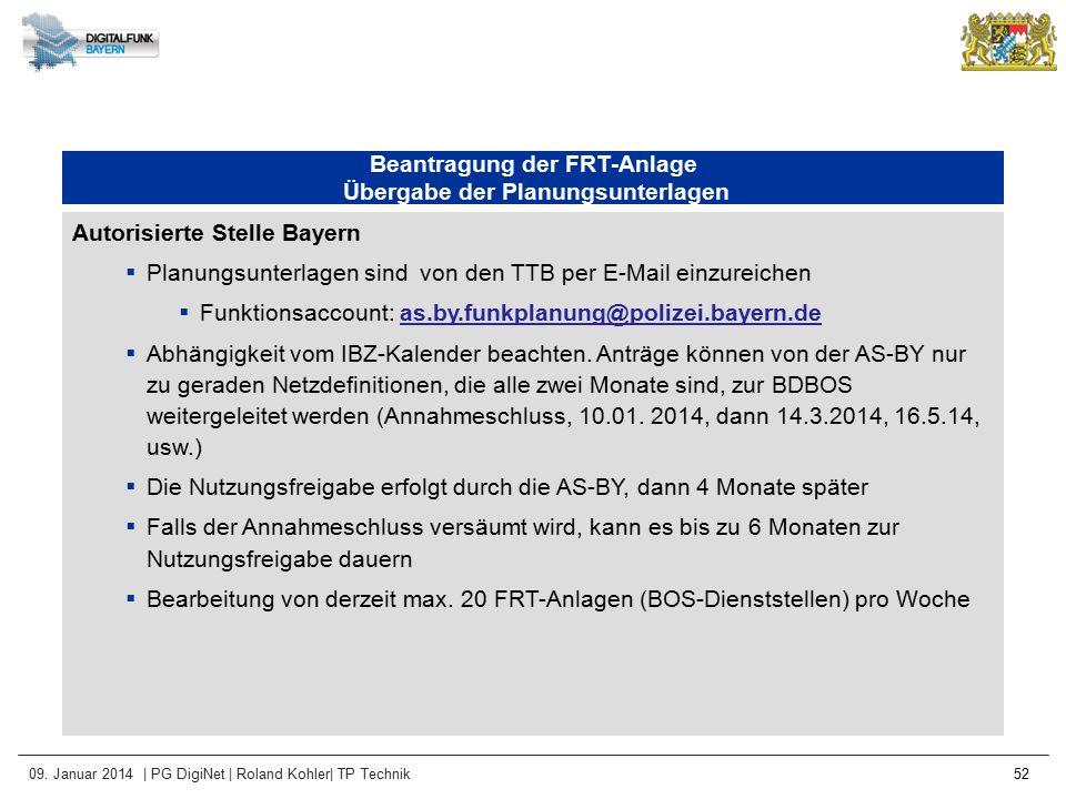 Beantragung der FRT-Anlage Übergabe der Planungsunterlagen