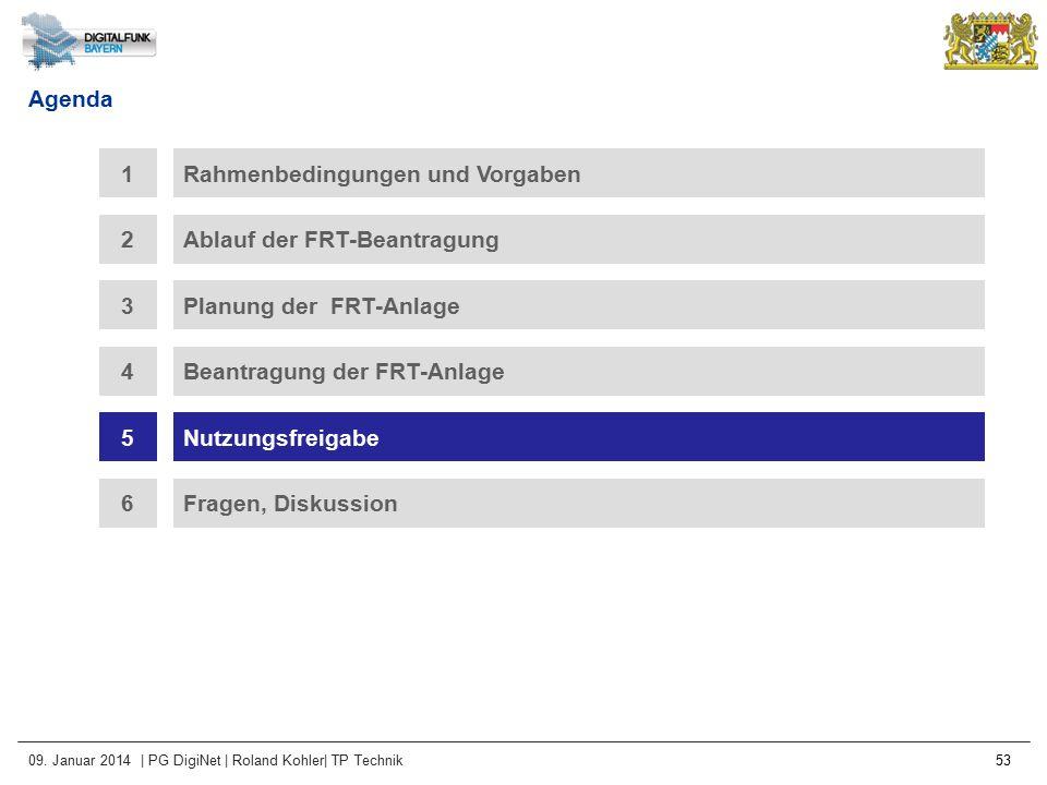 Agenda 1. Rahmenbedingungen und Vorgaben. 2. Ablauf der FRT-Beantragung. 3. Planung der FRT-Anlage.