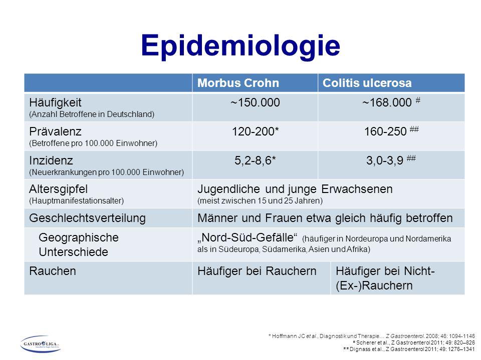 Epidemiologie Morbus Crohn Colitis ulcerosa