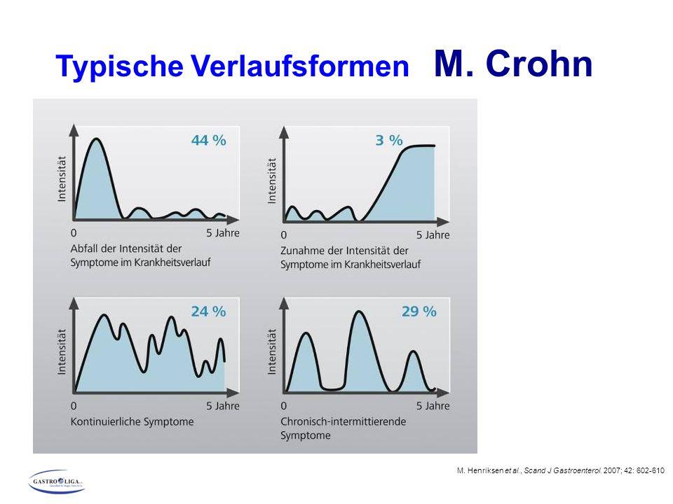 Typische Verlaufsformen M. Crohn