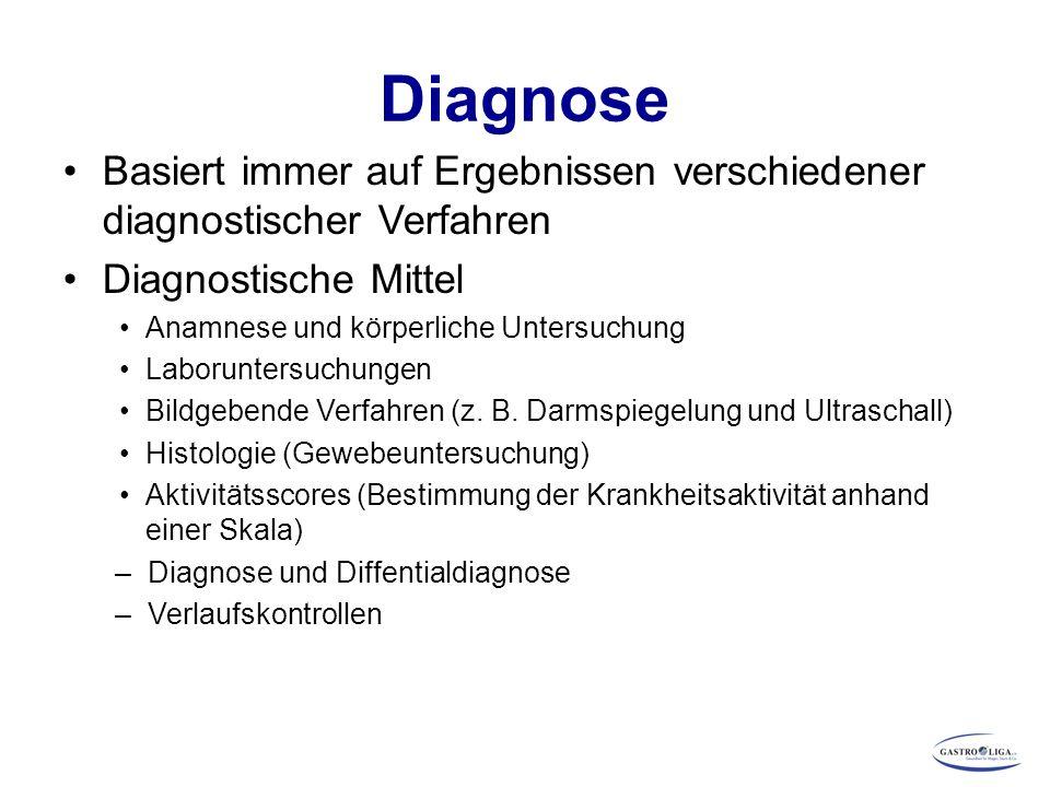 Diagnose Basiert immer auf Ergebnissen verschiedener diagnostischer Verfahren. Diagnostische Mittel.