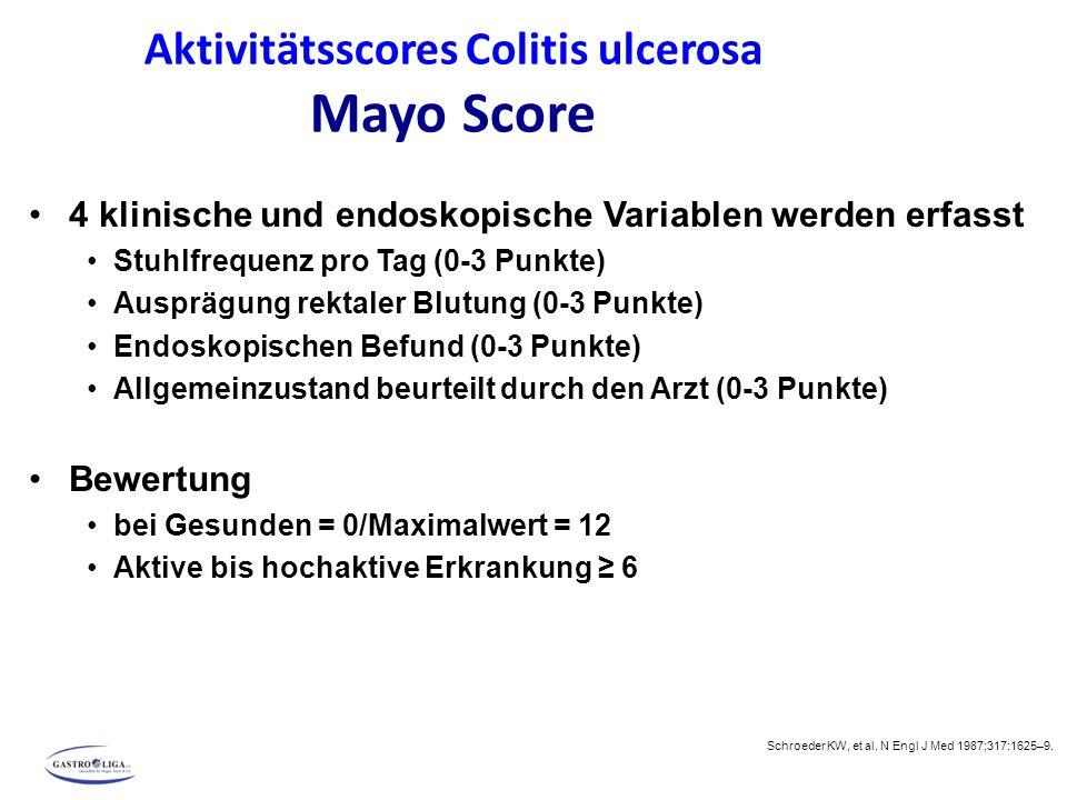Aktivitätsscores Colitis ulcerosa Mayo Score