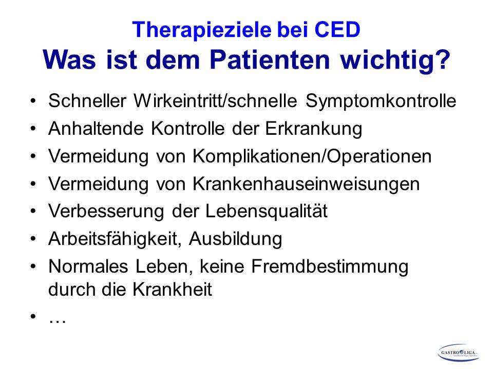 Therapieziele bei CED Was ist dem Patienten wichtig