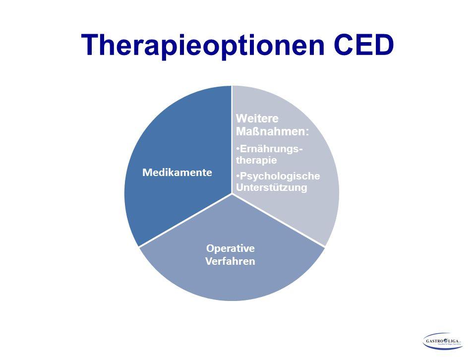 Therapieoptionen CED Weitere Maßnahmen: Medikamente