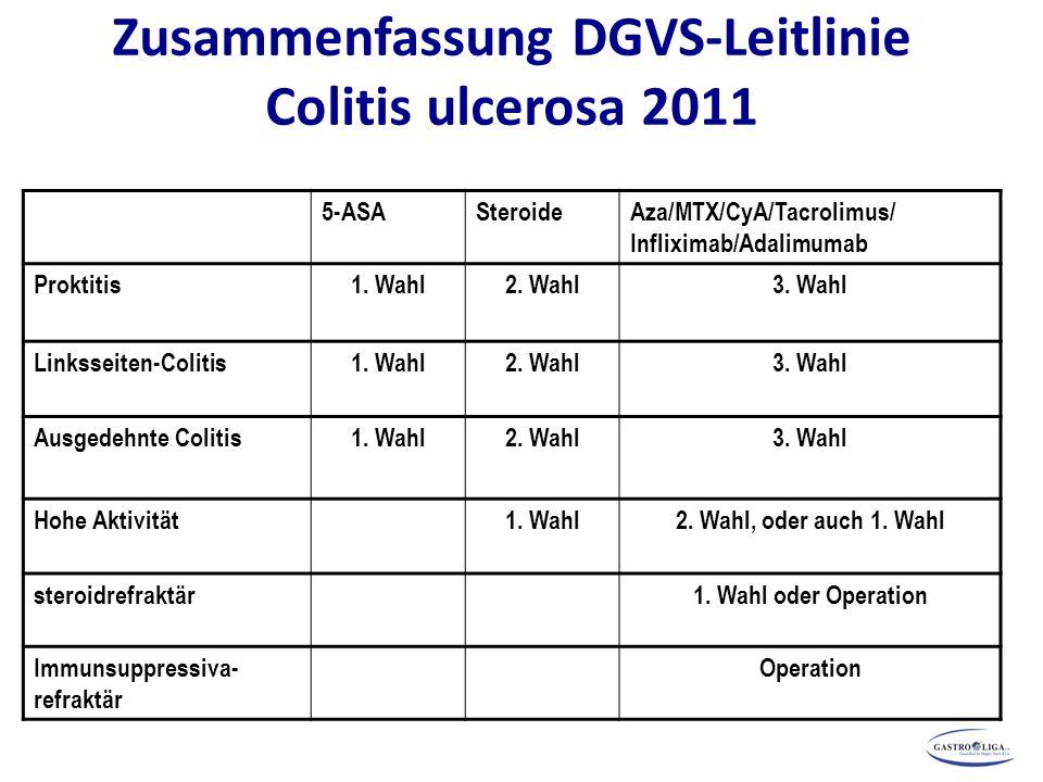 Zusammenfassung DGVS-Leitlinie Colitis ulcerosa 2011