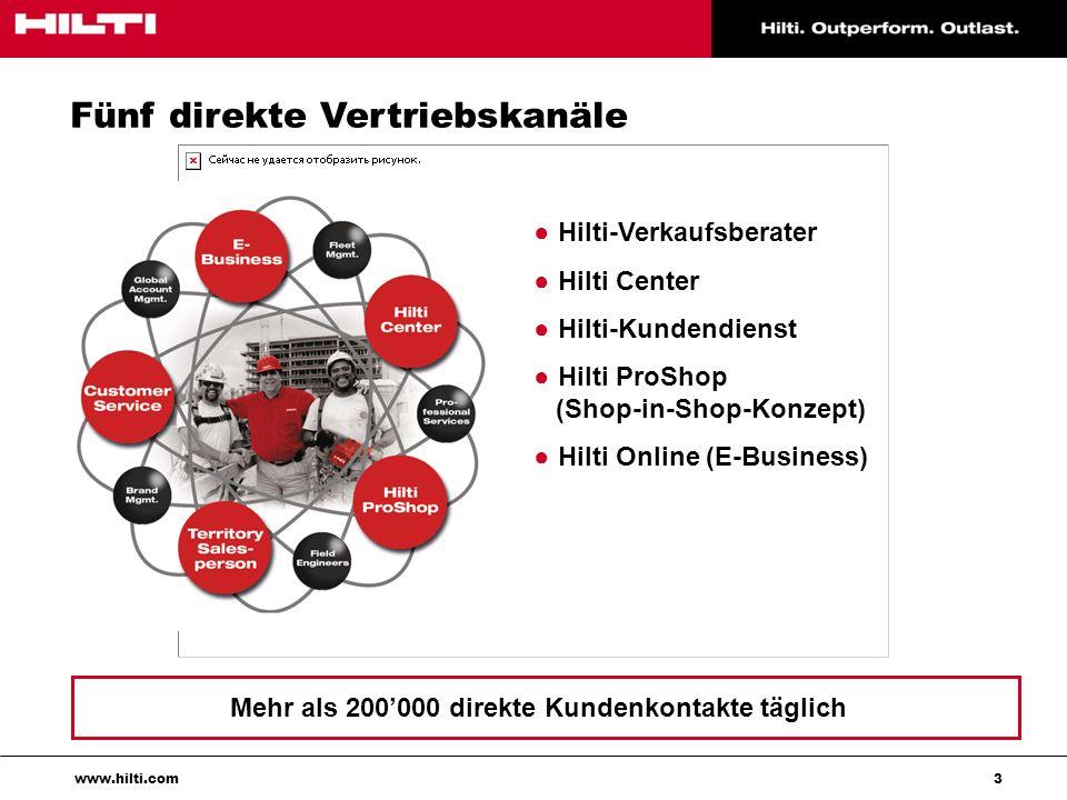 Mehr als 200'000 direkte Kundenkontakte täglich