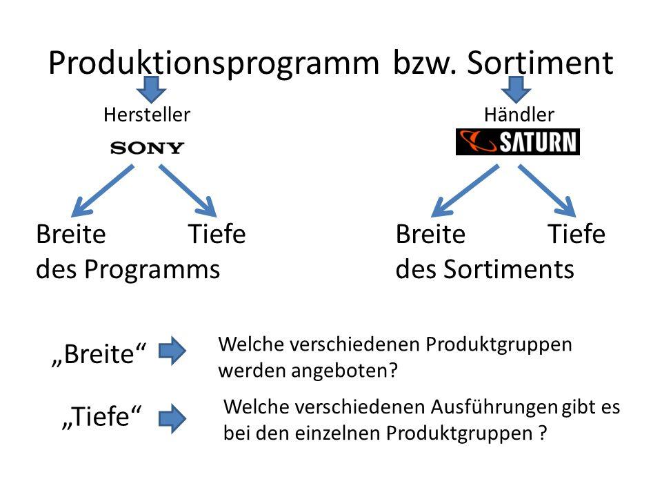 Produktionsprogramm bzw. Sortiment