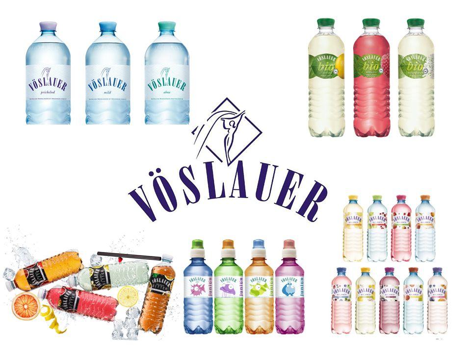 Schema zu Arten der Produktpolitik auf die Tafel => Vöslauer Produkte zu ordnen!!!!