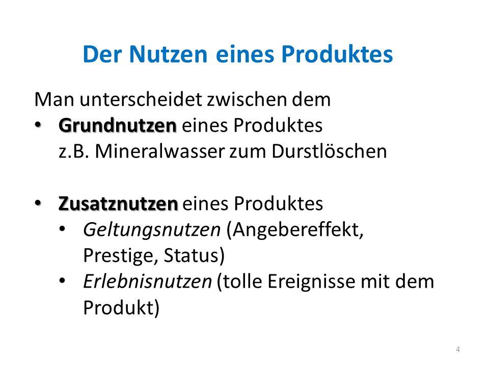 Der Nutzen eines Produktes