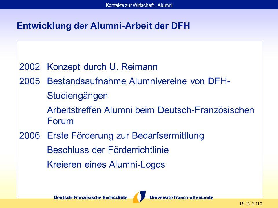 Kontakte zur Wirtschaft - Alumni