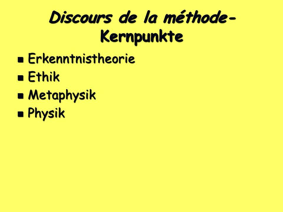 Discours de la méthode- Kernpunkte