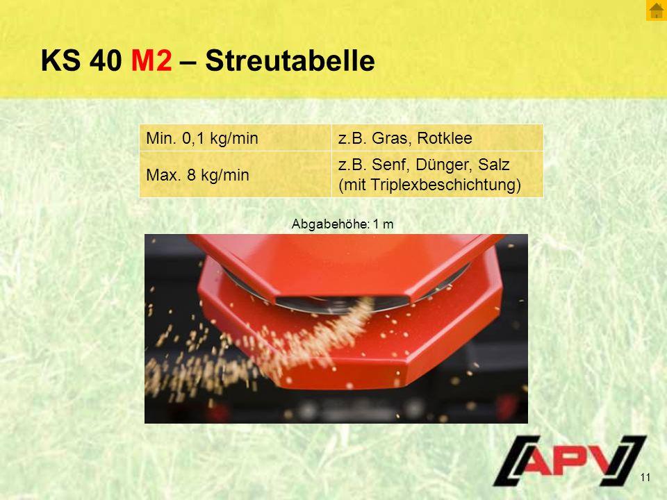 KS 40 M2 – Streutabelle Min. 0,1 kg/min z.B. Gras, Rotklee