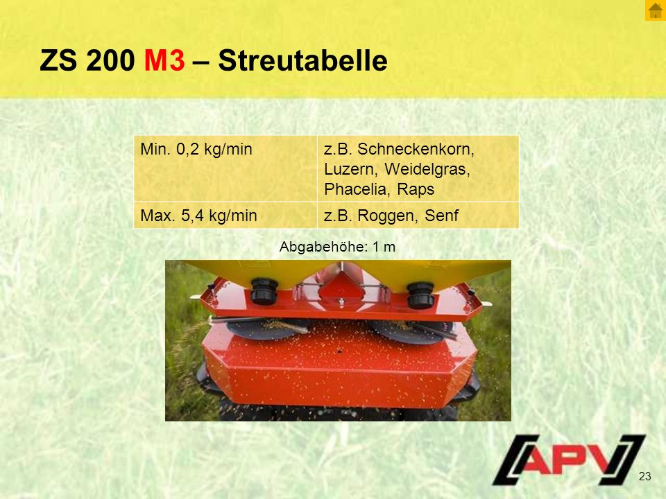 ZS 200 M3 – Streutabelle Min. 0,2 kg/min