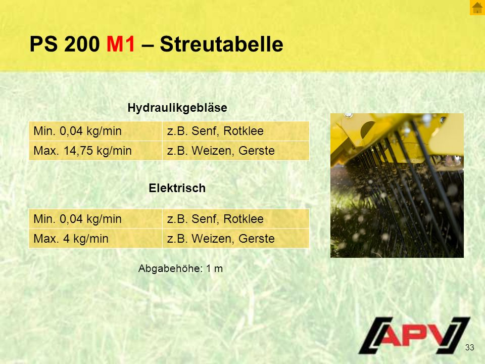 PS 200 M1 – Streutabelle Hydraulikgebläse Min. 0,04 kg/min