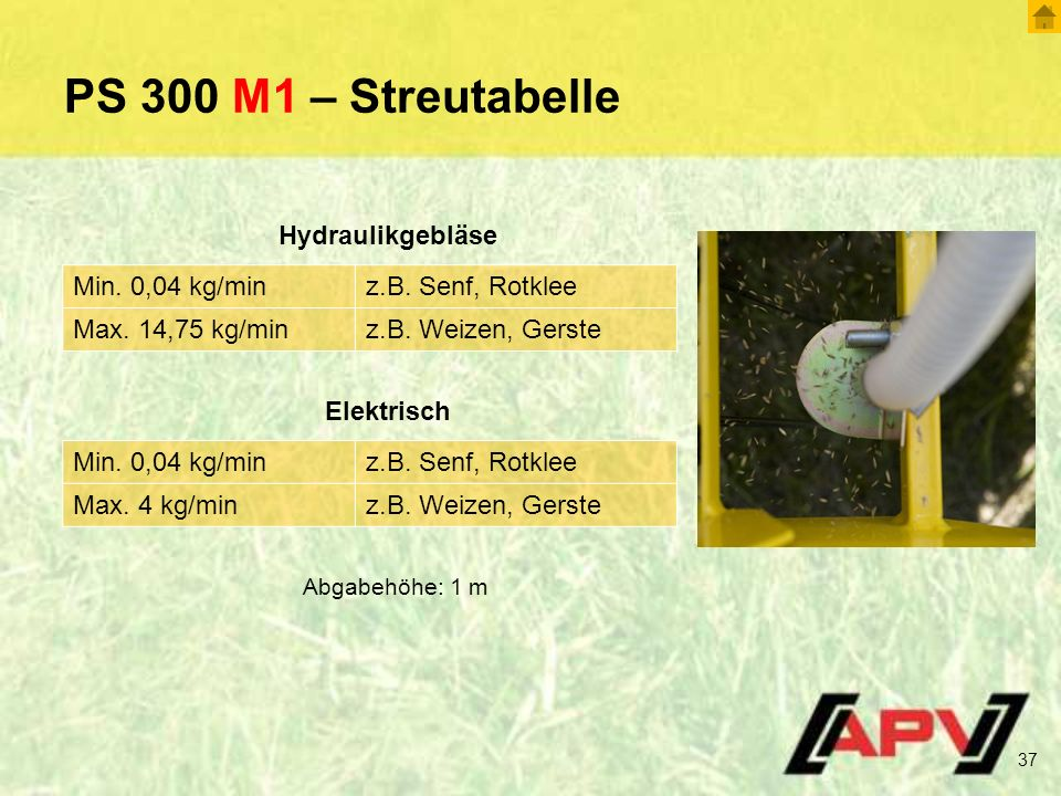 PS 300 M1 – Streutabelle Hydraulikgebläse Min. 0,04 kg/min