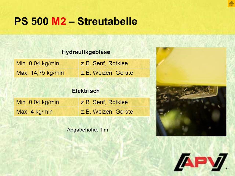 PS 500 M2 – Streutabelle Hydraulikgebläse Min. 0,04 kg/min