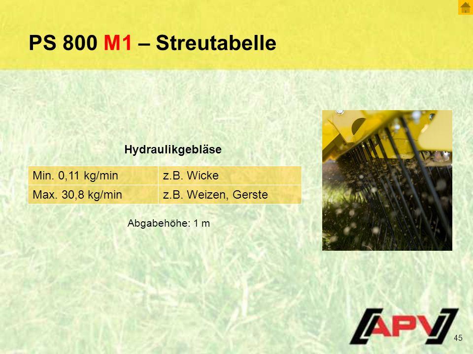 PS 800 M1 – Streutabelle Hydraulikgebläse Min. 0,11 kg/min z.B. Wicke