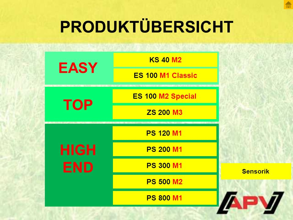 PRODUKTÜBERSICHT EASY TOP HIGH END KS 40 M2 ES 100 M1 Classic