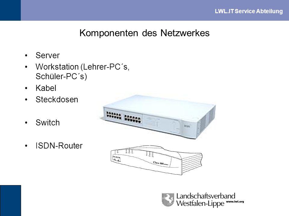 Komponenten des Netzwerkes