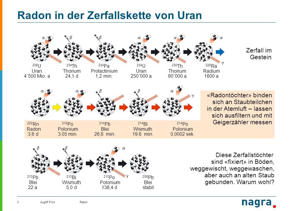 Radon in der Zerfallskette von Uran