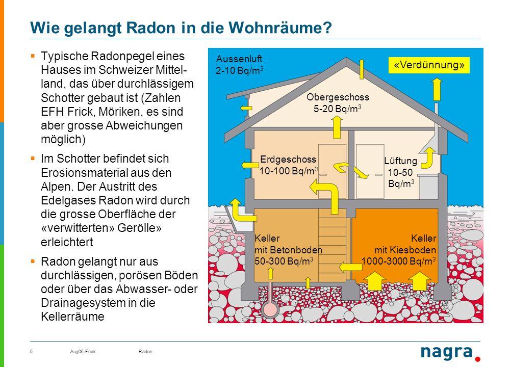 Wie gelangt Radon in die Wohnräume