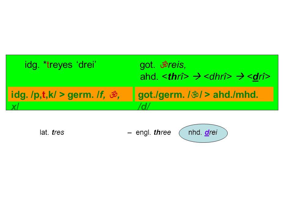 idg. /p,t,k/ > germ. /f, , x/ got./germ. // > ahd./mhd. /d/