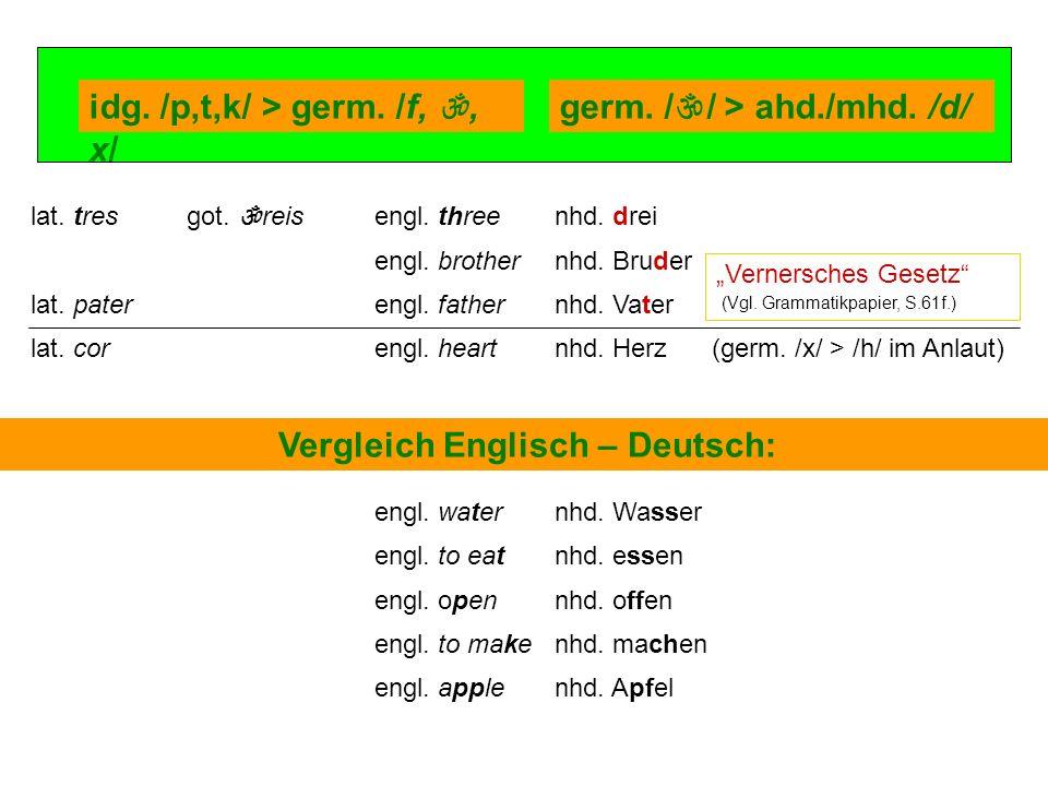 idg. /p,t,k/ > germ. /f, , x/ germ. // > ahd./mhd. /d/