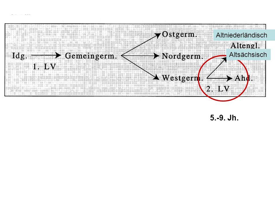 Altniederländisch Altsächsisch 5.-9. Jh.