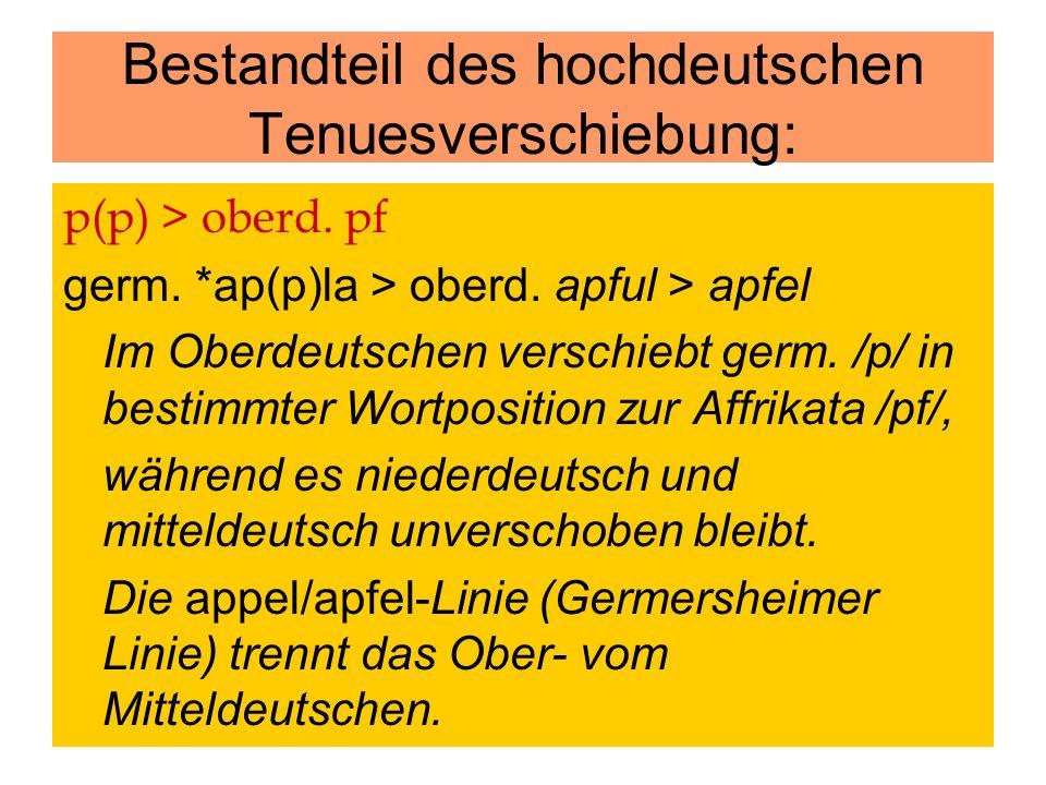 Bestandteil des hochdeutschen Tenuesverschiebung: