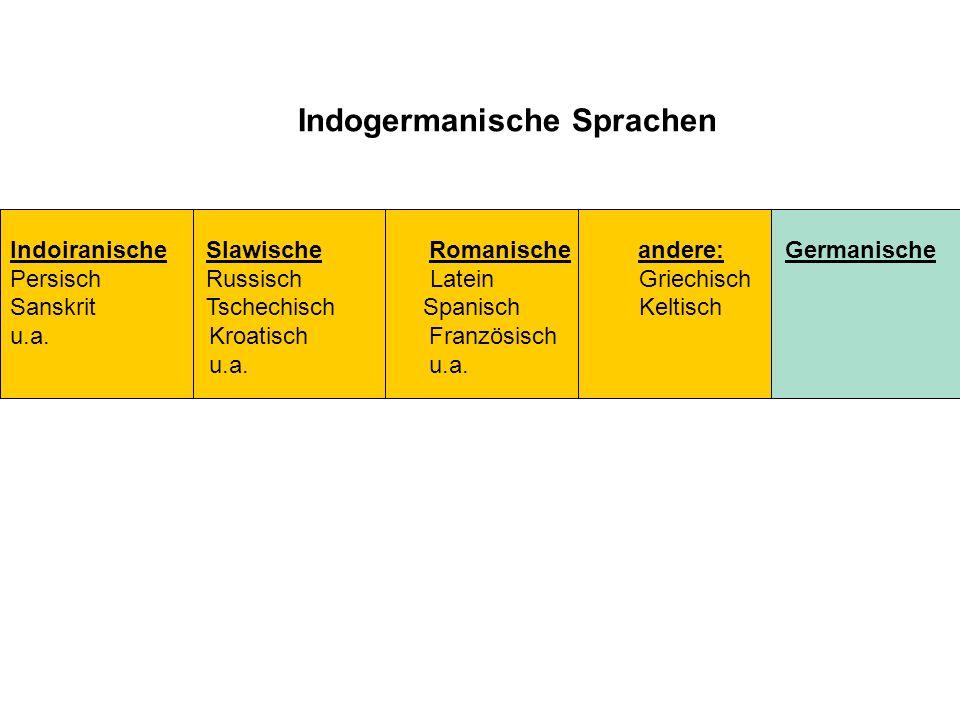 Indogermanische Sprachen
