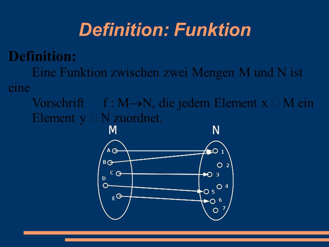 Definition: Funktion Definition: