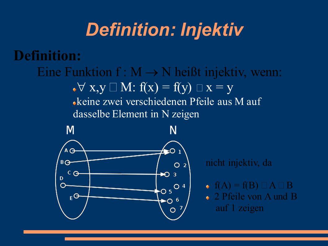 Definition: Injektiv Definition: