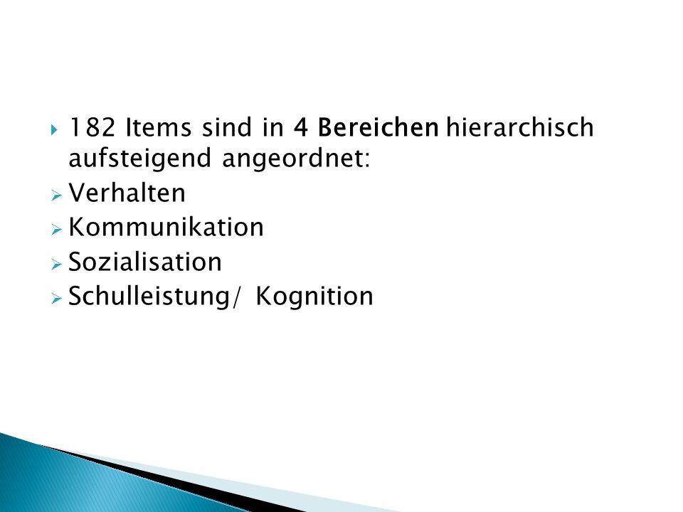 182 Items sind in 4 Bereichen hierarchisch aufsteigend angeordnet: