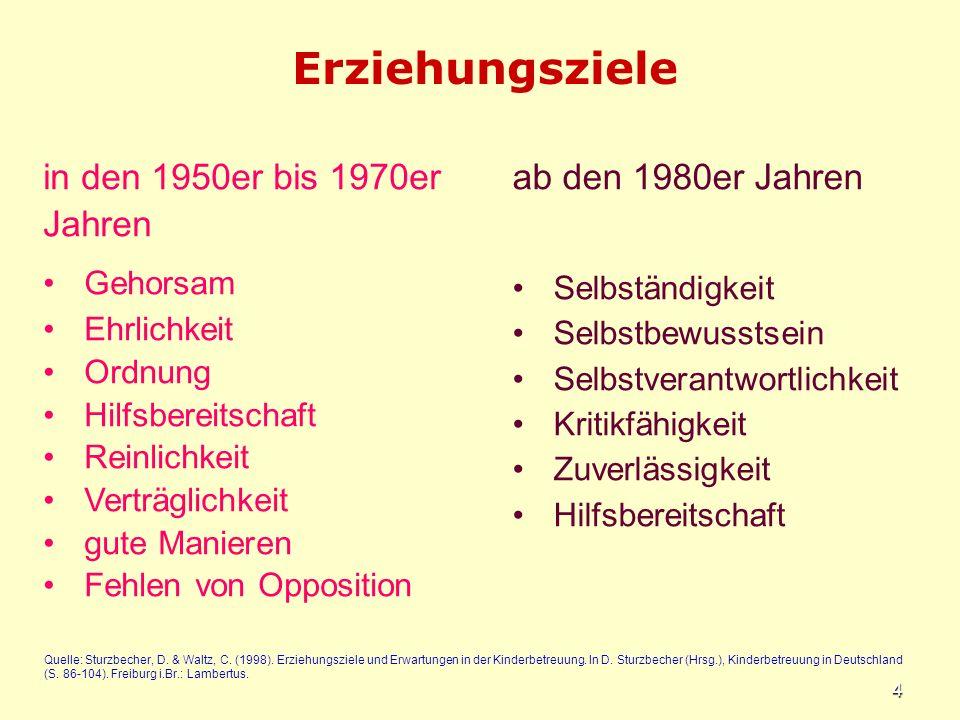 Erziehungsziele in den 1950er bis 1970er Jahren ab den 1980er Jahren