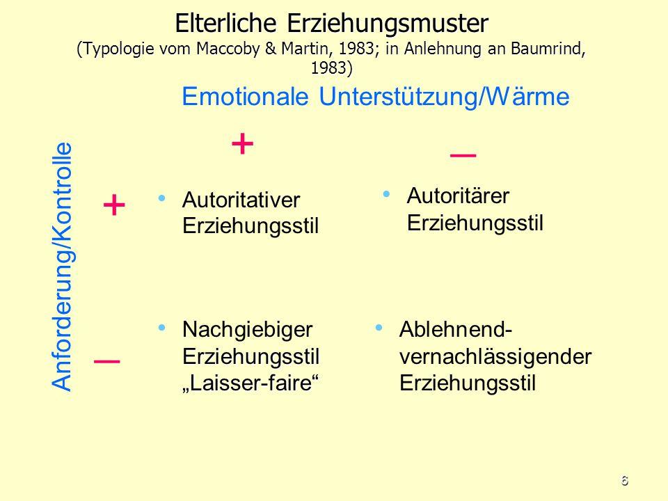 Elterliche Erziehungsmuster (Typologie vom Maccoby & Martin, 1983; in Anlehnung an Baumrind, 1983)